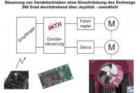 Pod- und Schottelsteuerung SST1 - Basic getrennt mit Verbindungskabel